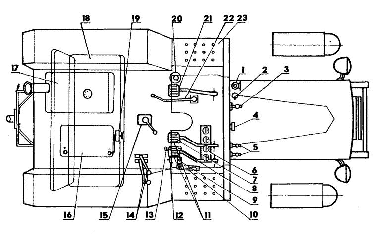 Схема размещения органов управления и вспомогательного оборудования в кабине и под капотом